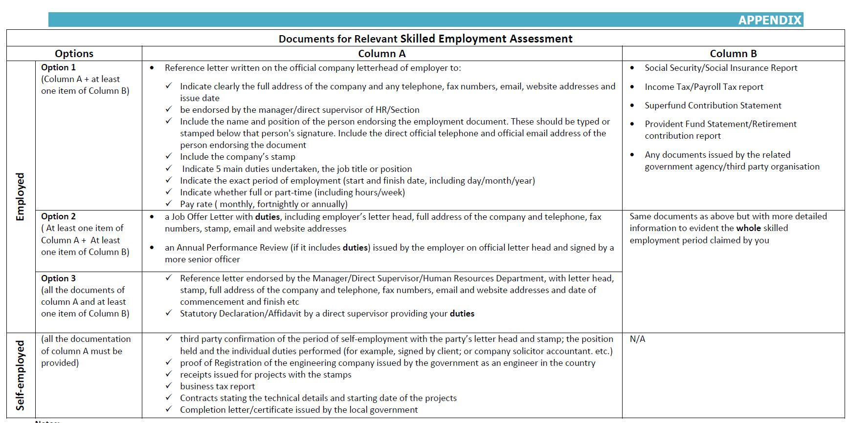 migration skills assessment booklet Please refer to the skilled migration booklet published by department of immigration and border protection and criteria attached to the migration skills assessment form [pdf 72kb] before i submit my paperwork i'd like an indication if my application will be successful.
